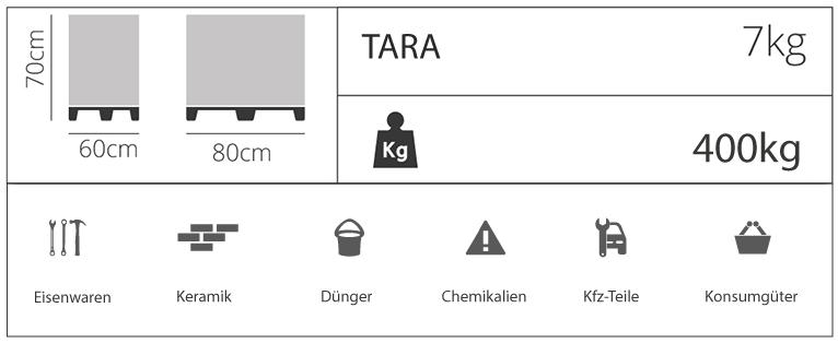 g70 industria aleman