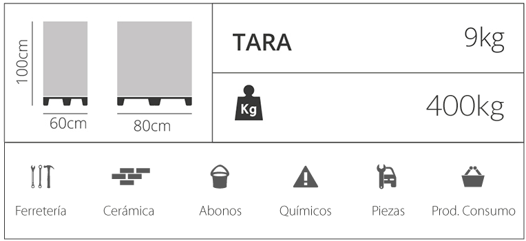 g100 industria español
