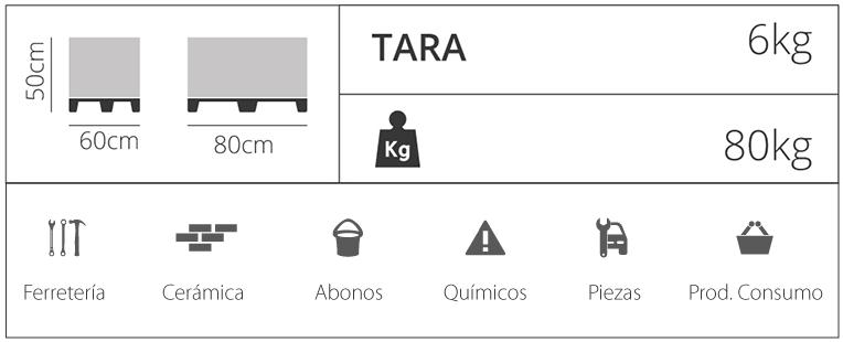 g50 industria español