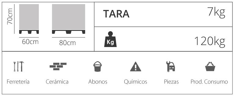 g70 industria español1