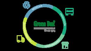 Desarrollo Sostenible de Green Box